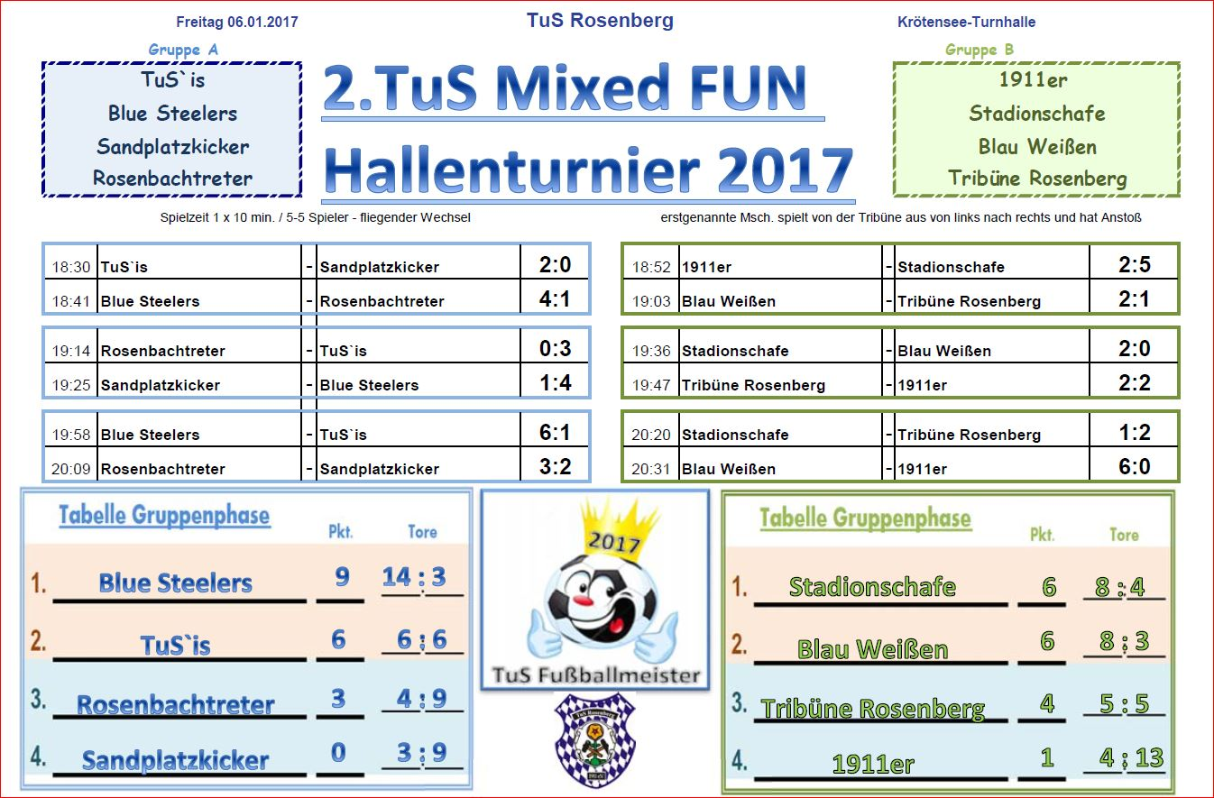 Fun Mix 2017 Vorrunde